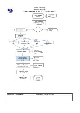 idari yoldan tescil işlemleri süreci