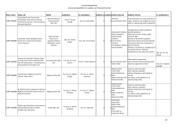 2015-2016 LAP Projeleri