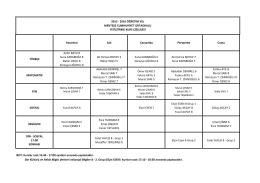 Yetiştirme Kursları Çizelgesi - MUĞLA / MENTEŞE