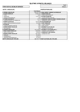 TSBD 2014 Bilanço