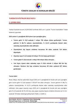 2015 Yılı II. Çeyrek Turizm İstatistikleri B.N.