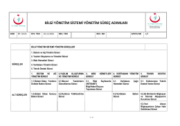 bilgi yönetim sistemi yönetim süreç adımları