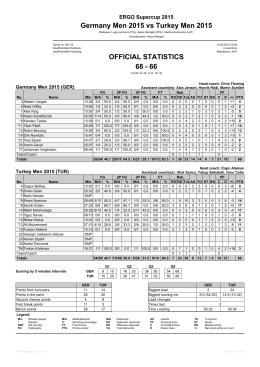 68 - 66 - Deutscher Basketball Bund