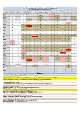 2015-2016 Akademik Çalışma Takvimi