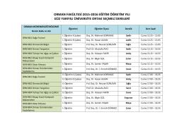 üniversite ortak seçimlik dersler, 2015-2016, güz