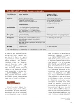Tablo 1. Biyoaktif madde geri kazanım uygulamaları