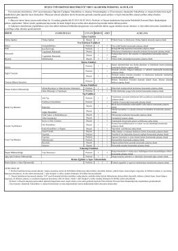 İnşaat Mühendisliği 1 1 Teknoloji Fakültesi DÜZCE ÜNİVERSİTESİ