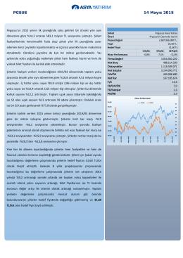 (PGSUS) Fiyat Revizyonu Raporu