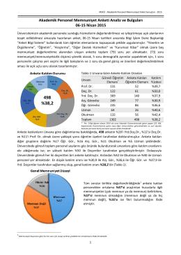 Akademik Personel Memnuniyet Anket Sonuçları - 2015