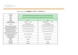 Liman/ Service point: MERSIN (LIMANI / TERMINAL)