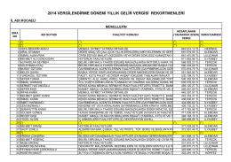 2014 vergilendirme dönemi yıllık gelir vergisi rekortmenleri
