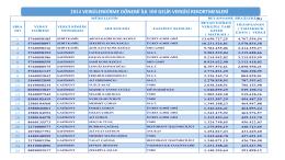2014 vergilendirme dönemi ilk 100 gelir vergisi rekortmenleri