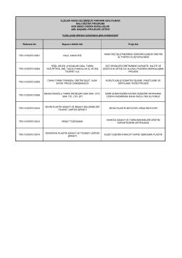 Referans No Başvuru Sahibi Adı Proje Adı TR31/15/İGF01/0001
