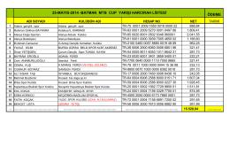 ÖDEME 25-MAYIS-2014 -BATMAN MTB CUP YARIŞI HARCIRAH