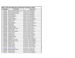 MST ve BT alan öğrencilerin danışman hocalarının listesi