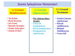 ZM2-2.Oturum