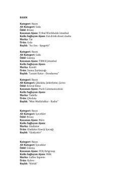 Kristal Elma Reklam Ödülleri 2015 Kazananları Tam