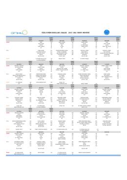 ARALIK 2015 ANASINIFI MENUSU 123 kB