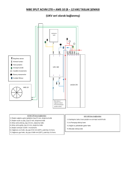 NIBE SPLIT Montaj Şeması 8 – 12 kW