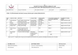 tc. manısa il halk sağlığı laboratuvarı su numunesi kabul