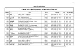 2015/2 personel alımı alınacak pozisyonların birimlere göre