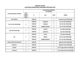 giresun valiliği ilan edilen kadroların dağılımını gösteren liste