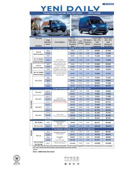 Tavsiye Edilen Perakende Satış Fiyat Listesi (2015 model)