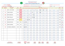 Balkan Indoor Championships 2015