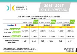 Muratpaşa İlkokulu-Ortaokulu Ücretleri