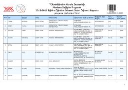 2015-2016 Giden Öğrenci Listesi