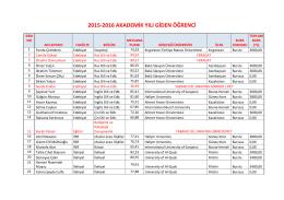 2015-2016 akademik yılı giden öğrenci