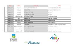 Akıllı Balkart Burhaniye Bayileri Listesi PDF