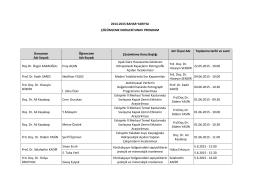2014-2015 Bahar Dönemi Çözümleme Dersi Programı
