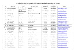 Genişletilmiş Bologna Eş Güdüm Komisyonu Üyeleri (BEK)