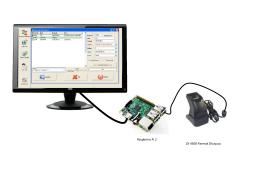 Raspberry Pi 2 ZK 4500 Parma ZK 4500 Parmak Okuyucu
