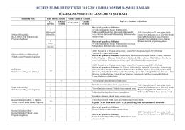 ikcü fen bilimleri enstitüsü 2015-2016 bahar dönemi