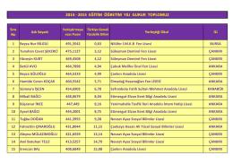 2014-2015 TEOG Gurur Tablosu