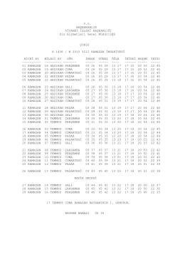Çorlu Ramazan İmsakiyesi 2015 (PDF Formatında)