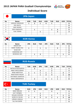 Individual Score
