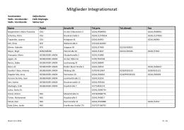 Integrationsratsmitglieder (pdf - 0.10 MB )