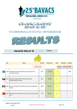 BALKAN RELAY W - BAVACS 2015 THESSALONIKI
