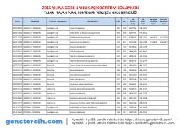 2015 yılına göre 4 yıllık açıköğretim bölümleri