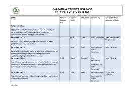 çarşamba ticaret borsası 2015 yılı yıllık iş planı