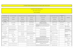 yapı işleri ve teknik dairesi başkanlığı 2015 yılı personel görev