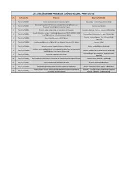 2015 teknik destek programı 1.dönem başarılı proje listesi
