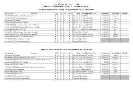 fen bilimleri enstitüsü 2014-2015 eğitim öğretim yılı bahar yarıyılı