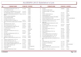 ALUEXPO 2015 Exhibitor`s List