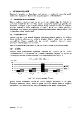 Sistem Analizi Ders Notları – Bölüm 2