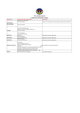 7. Sınıf Kırtasiye Listesi