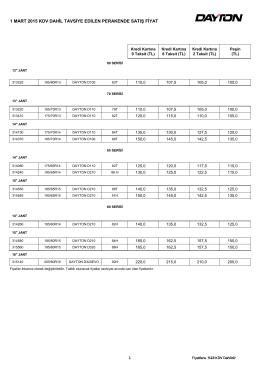1 mart 2015 kdv dahil tavsiye edilen perakende satış fiyat listesi
